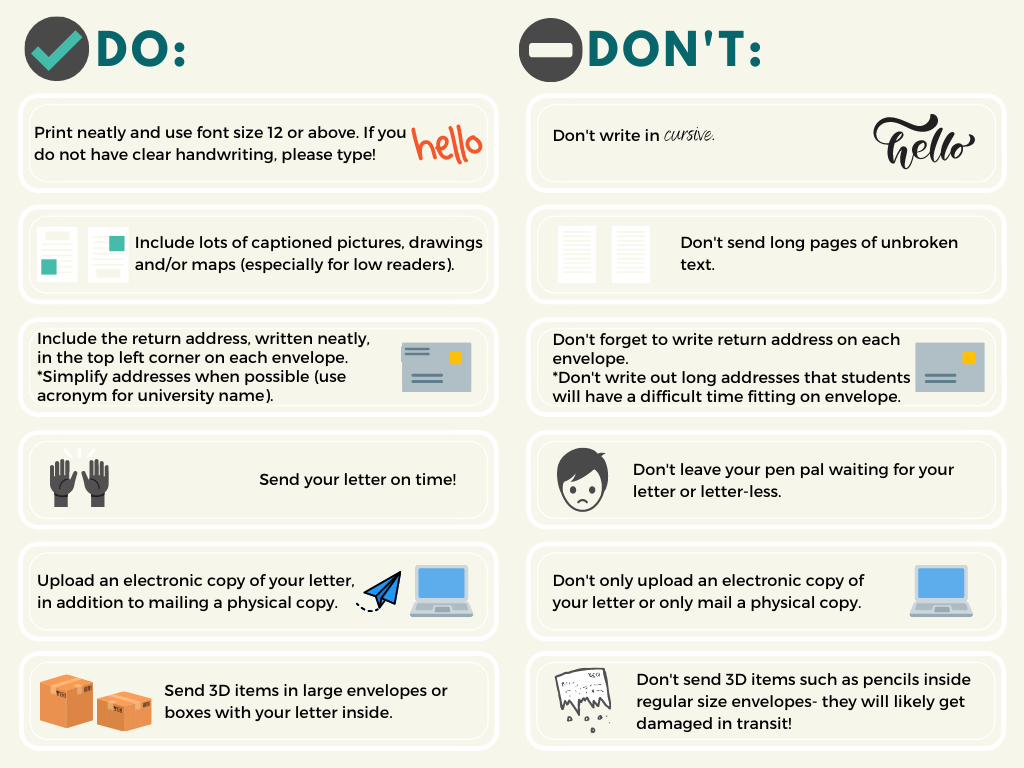 Table explaining letter writing dos and don'ts